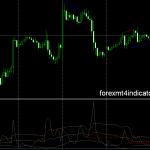 Divergence Petr_HL_BB.mq4