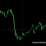 forex trading system&strategy - BykovTrend_Sig alert.mq4